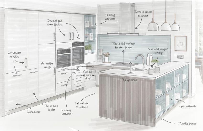 Freedom Kitchen Design Mock